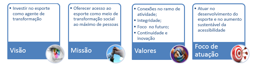 visao-missao-valores-rede-acesso